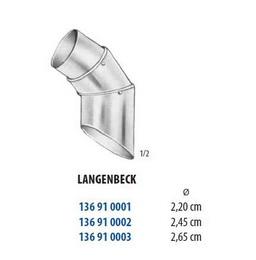 Chrániè prstù Langebeck - zvìtšit obrázek